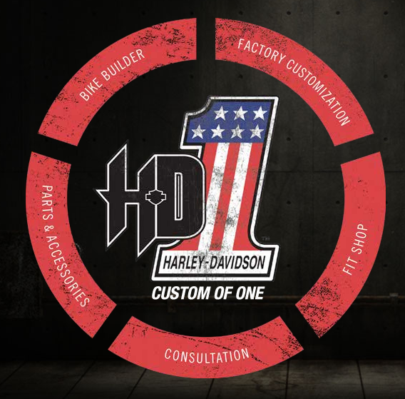 Rubber on RoadHD1: Harley-Davidson Online Bike Builder